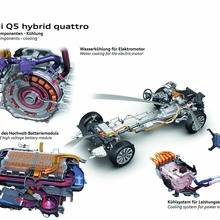 Audi-Q5-Hybrid-(15)