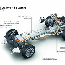 Audi-Q5-Hybrid-(16)