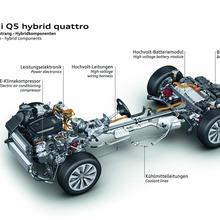 Audi-Q5-Hybrid-(18)