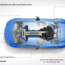 Mercedes-Benz-SLS-Electric-Drive-26